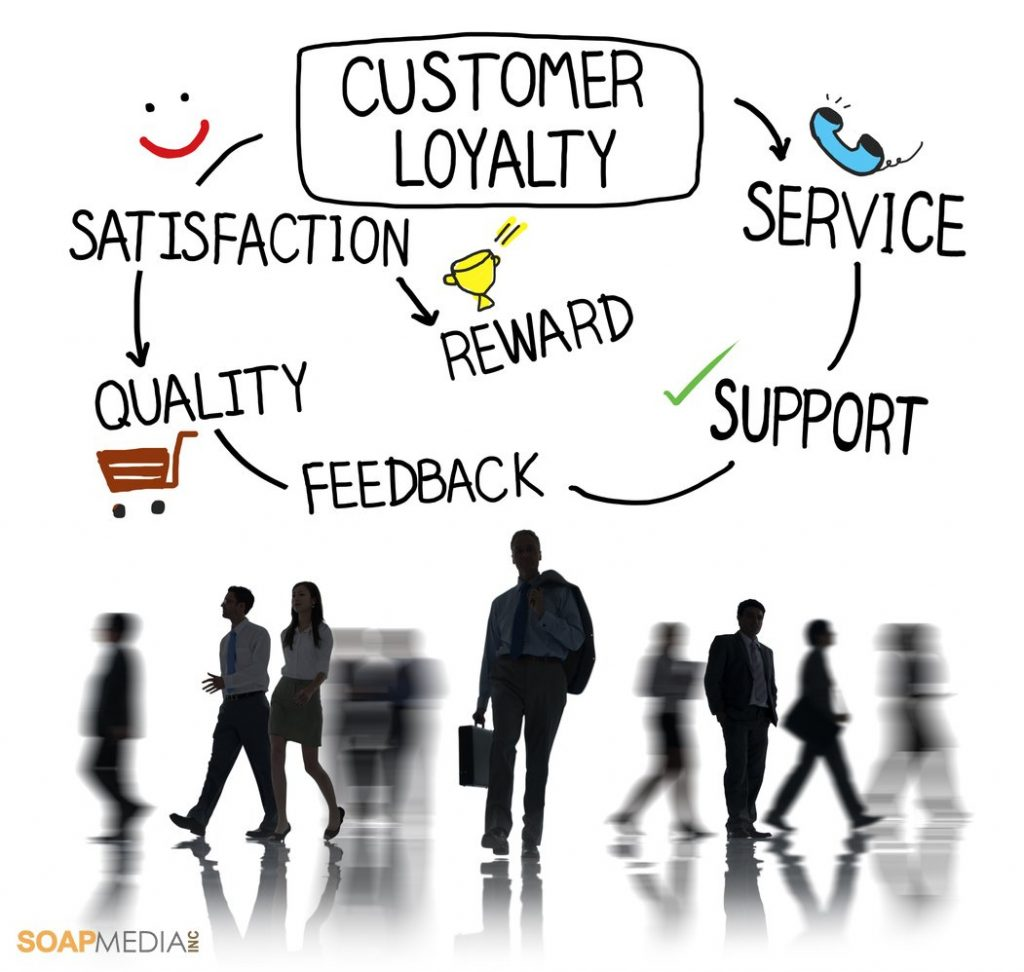 7 Reasons Digital Companies Should Have a Loyalty Rewards Program