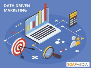 Data-Driven Analysis and Digital Marketing Today